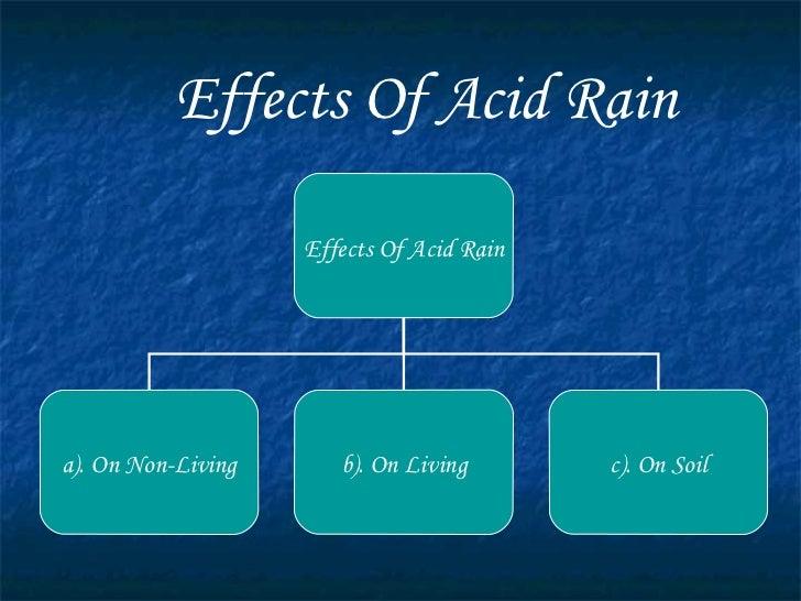 acid rain rh slideshare net