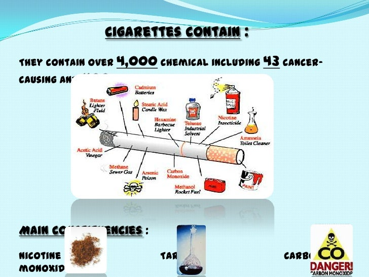 cigarette smoking the negative effects on the human body A look at some of the health effects smoking can cause in different parts of the  body, and an examination of its addictive qualities.