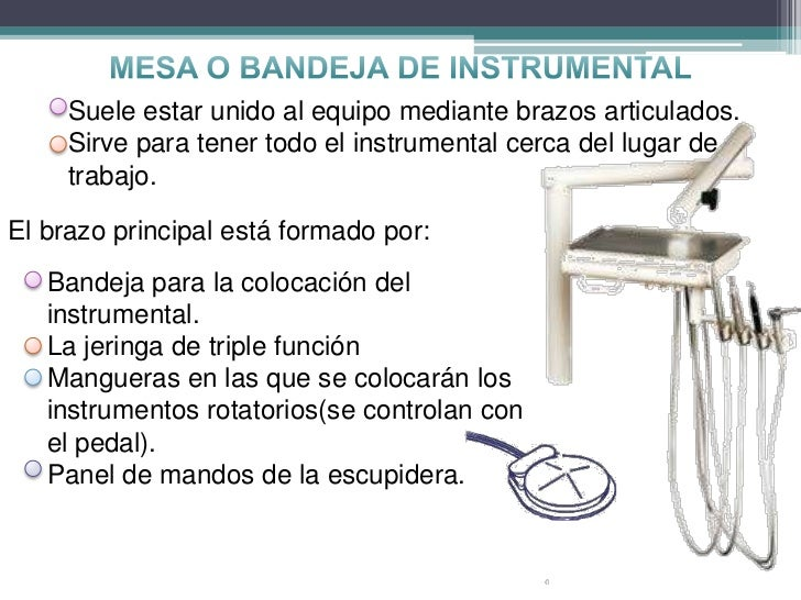 Conocimiento de la unidad dental - Como se sirve en la mesa ...