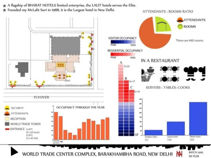 portman hotel case study pdf