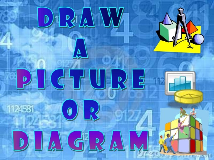 What is the meaning ofDraw a Picture/Diagramstrategy?