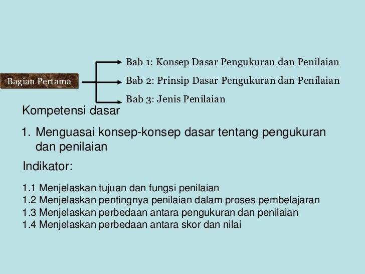 Bab 1: Konsep Dasar Pengukuran dan PenilaianBagian Pertama          Bab 2: Prinsip Dasar Pengukuran dan Penilaian         ...