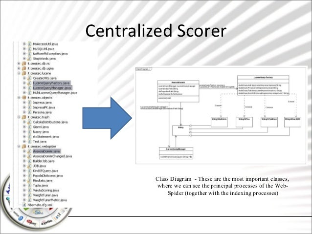 Centralized Scorer        Class Diagram - These are the most important classes,         where we can see the principal pro...