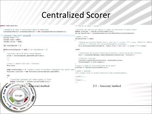 Centralized Scorer1/3 – Associa() method      2/3 – Associa() method