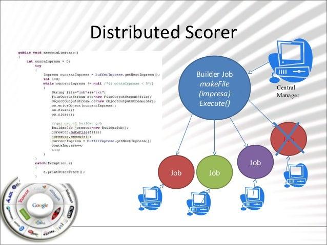 Distributed Scorer               Builder Job                makeFile           Central                (impresa)          M...