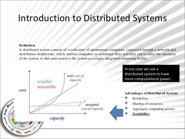 Introduction to Distributed SystemsDefinition:A distributed system consists of a collection of autonomous computers, conne...