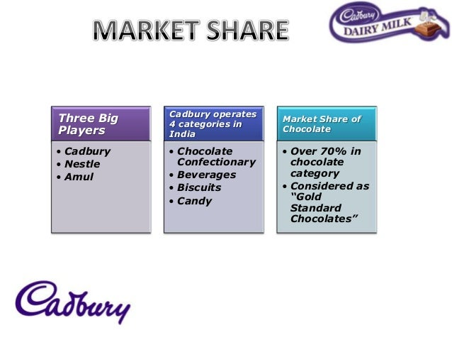 target market cadbury crunchie chocolate Target market cadbury crunchie chocolate marketing methods about cadbury chocolates cadbury chocolates would like to introduce a new slimming chocolate bar onto the.