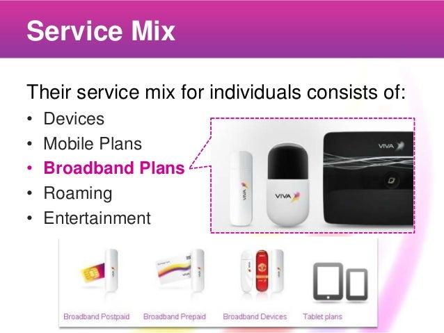 VIVA Bahrain - Services Marketing Presentation