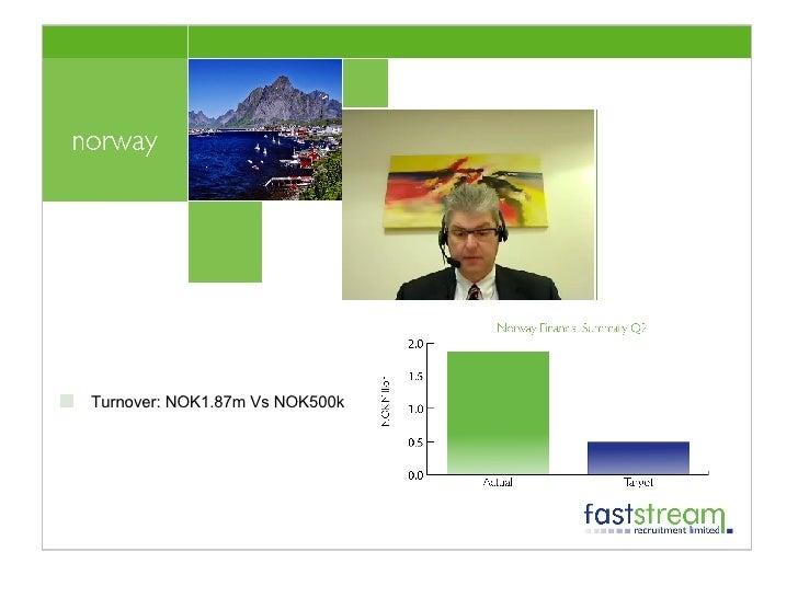 <ul><li>Turnover: NOK1.87m Vs NOK500k </li></ul>
