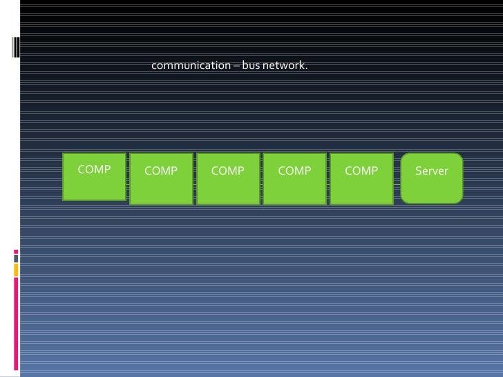 communication – bus network. COMP COMP COMP COMP COMP Server