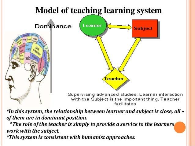 teaching learning process wikipedia