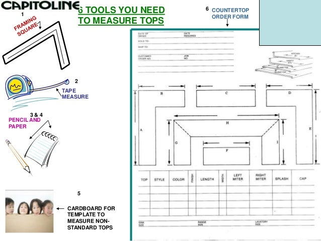 Countertop measurement guide for Kitchen worktop cutting template