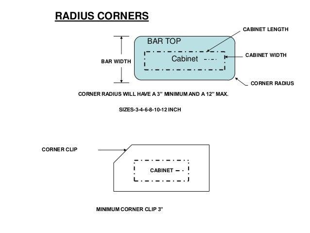 how to cut postform countertop