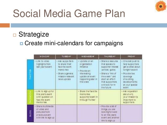 nonprofit social media strategy template is your non profit blooming online socon13