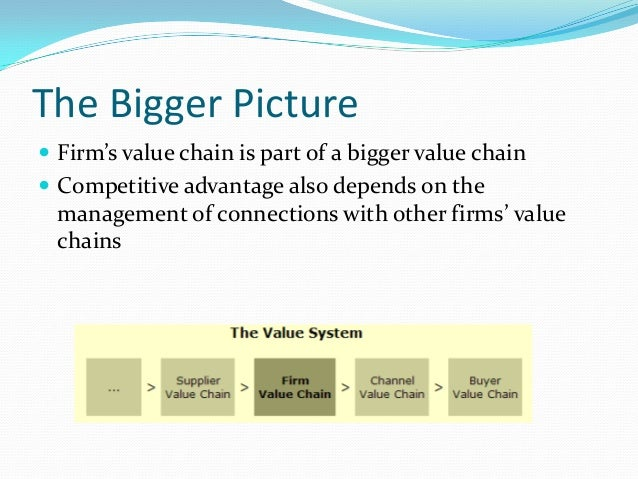 value chain analysis of honda motors Connected car, automotive value chain unbound contents 5ems need to adapt across functions and consdi er new partnershpi s o 36.
