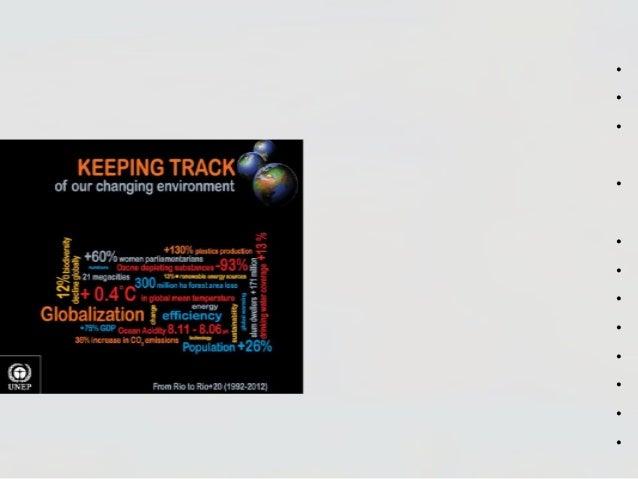 2010البصمة البيئية Slide 2