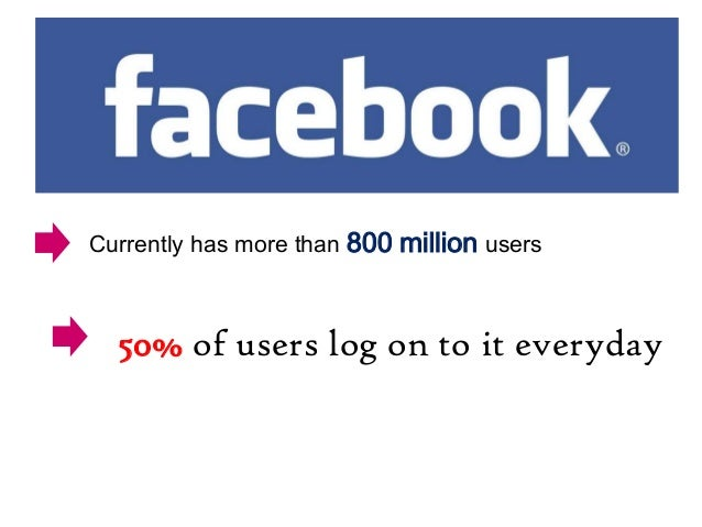How addicted are users to social networking