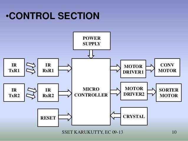 Magnificent Conveyor Belt Wiring Diagram Basic Electronics Wiring Diagram Wiring Digital Resources Timewpwclawcorpcom
