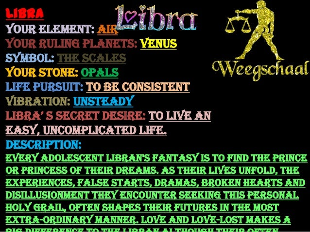 The Zodiac Signs~♥