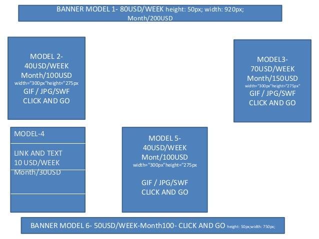 BANNER MODEL 1- 80USD/WEEK height: 50px; width: 920px;                                     Month/200USD    MODEL 2-       ...