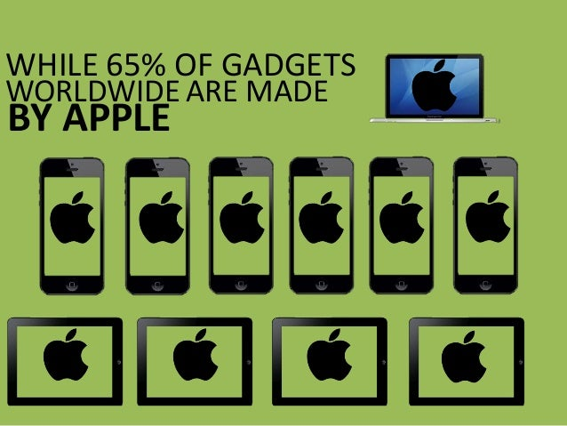 WHILE 65% OF GADGETSWORLDWIDE ARE MADEBY APPLE