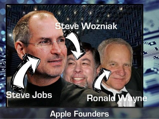 Steve WozniakSteve Jobs         Ronald Wayne         Apple Founders