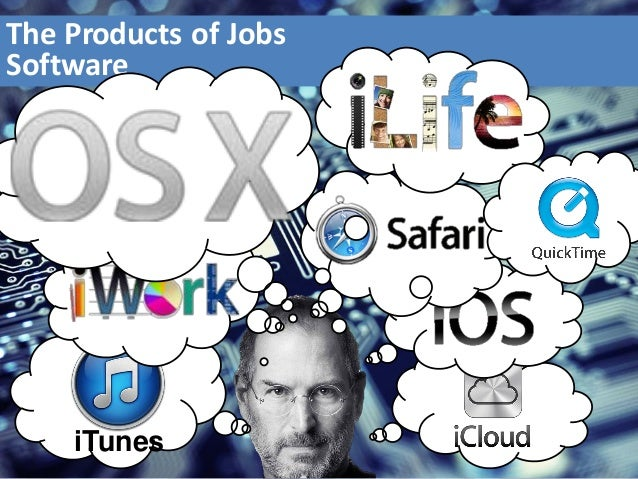 The Products of JobsSoftware    iTunes