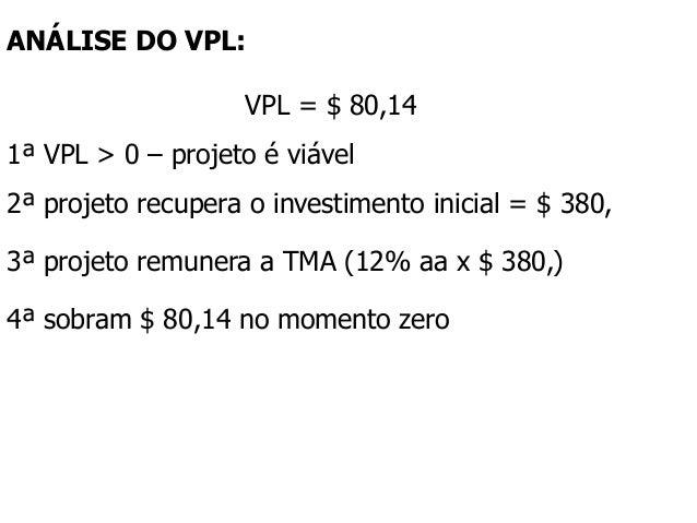 VPL = $ 80,142ª projeto recupera o investimento inicial = $ 380,3ª projeto remunera a TMA (12% aa x $ 380,)4ª sobram $ 80,...