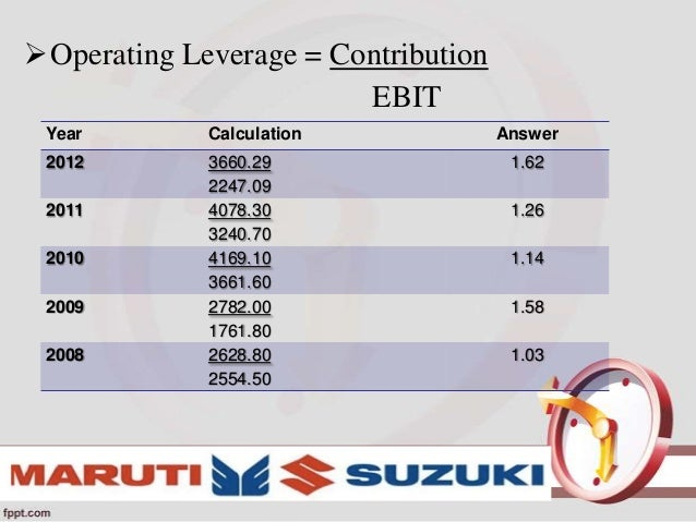 """equity analysis of maruti suzuki Currently, maruti suzuki alto tops the sales charts and maruti suzuki swift is the largest selling in a2 segment due to the large number of maruti 800s sold in the indian market, the term """"maruti"""" is commonly used to refer to this compact car model."""
