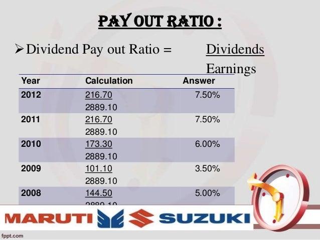 Ratio Analysis Of Maruti Suzuki