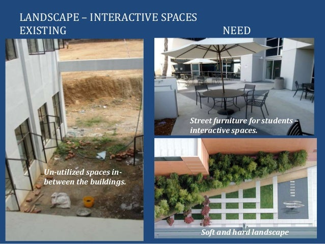 LANDSCAPE – INTERACTIVE SPACESEXISTING NEEDStreet furniture for students –interactive spaces.Soft and hard landscapeUn-uti...