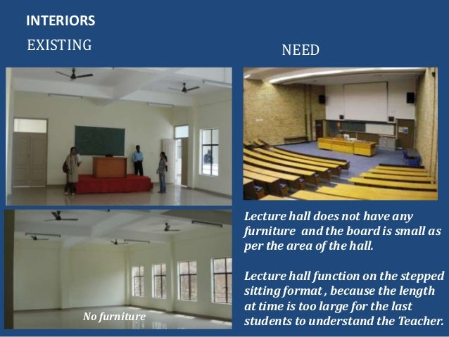 INTERIORSEXISTING NEEDLecture hall does not have anyfurniture and the board is small asper the area of the hall.Lecture ha...