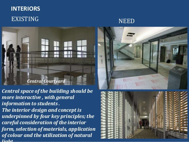 Should I Study Interior Design a framework for campus planning - case study - india