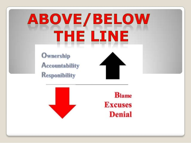  Above the Line Definitions1.Living in high expectations, alwaysready to learn and choosing theright; no excuses..