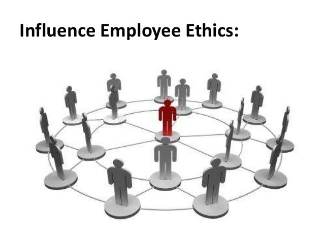 the significance of ethics to human resources Human resource management review 16 (2006) 245–268  choice(s) are  expected to have significant impact on the welfare of others and may violate one  or.