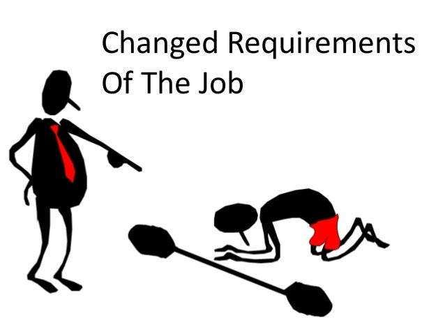 human resource ethics