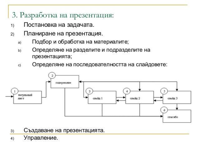 3. Разработка на презентация:1) Постановка на задачата.2) Планиране на презентация.a) Подбор и обработка на материалите;b)...