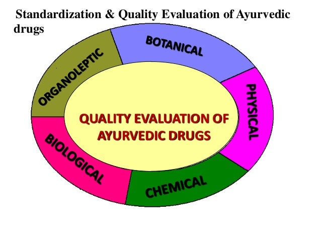 Who | medicines quality assurance.