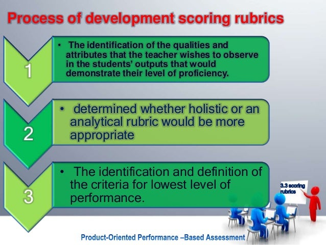 scoring rubrics Part 3 what are the parts of a rubric part 4 developing a rubric part 5 sample  rubrics part 6 scoring rubric group orientation and calibration.