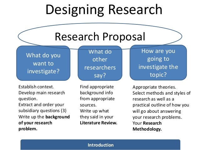 Research Methodology For Design