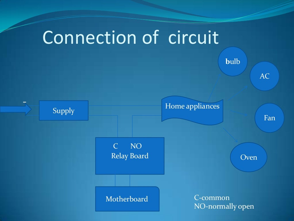 Home Automation Ppt Kamal Lamichhane Dtmf Based Project With Circuit Diagram