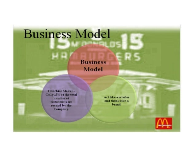 case study mcdonalds and hindu Mcdonald's entered india in the year 1996 when the fast food retail market in india was at a nascent stage encountered with several challenges in the beginning in terms of adapting to the tastes, preferences and culture of the local customers, changing the perception of indian consumers.