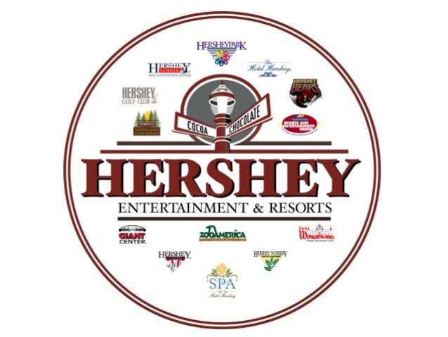 Brand Positioning: Unique DNA Ownable – ONLY in Hershey Competitive Advantage