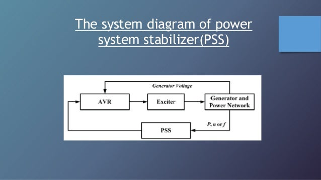 Power System Stabilizers