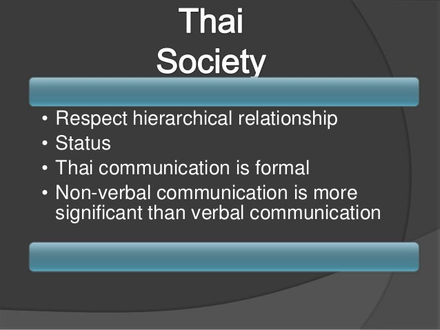 • • • •  Respect hierarchical relationship Status Thai communication is formal Non-verbal communication is more significan...