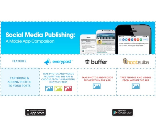 Social Media Publishing: A Mobile App Comparison