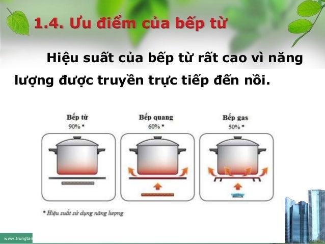 1.4. Ưu điểm của bếp từ Hiệu suất của bếp từ rất cao vì năng lượng được truyền trực tiếp đến nồi.  www.trungtamtinhoc.edu....
