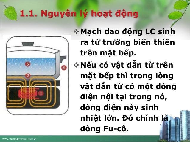 1.1. Nguyên lý hoạt động Mạch dao động LC sinh ra từ trường biến thiên trên mặt bếp. Nếu có vật dẫn từ trên mặt bếp thì ...
