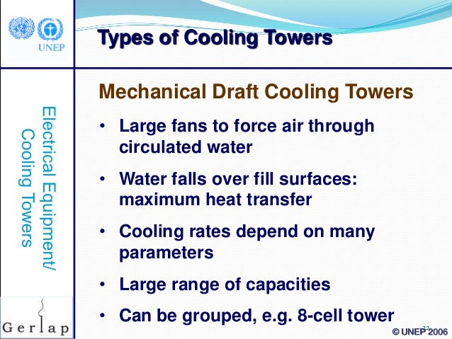 Cooling Towers How They Work : Cooling towers