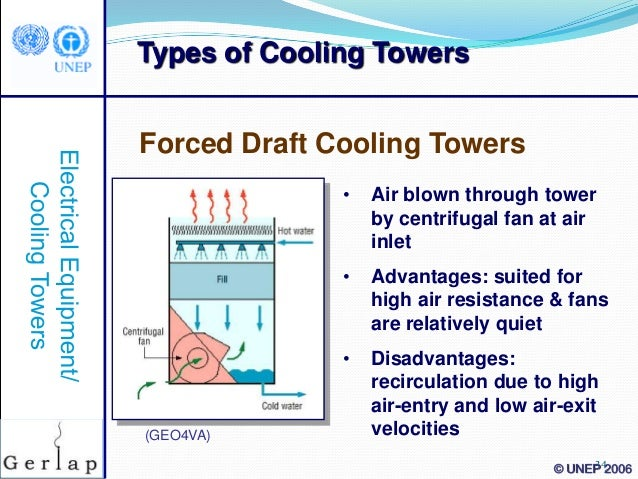 Natural Draught Vs Mechanical Draught Cooling Tower